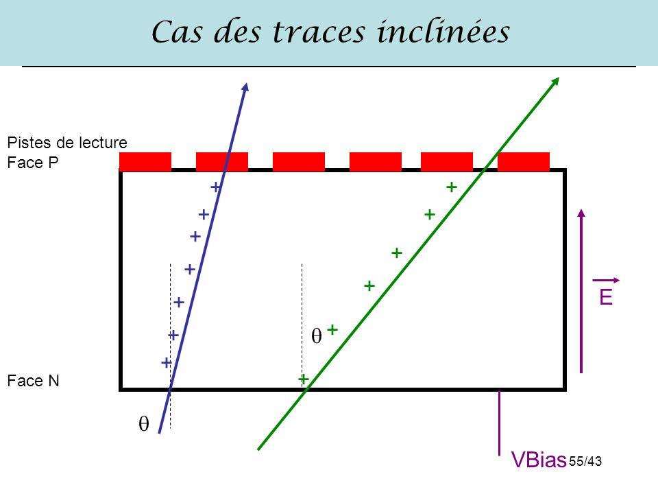 55/43 Cas des traces inclinées   Pistes de lecture Face P Face N VBias E + + + + + + + + + + + + +