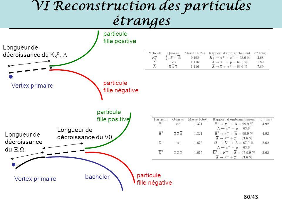 60/43 VI Reconstruction des particules étranges particule fille positive particule fille négative Longueur de décroissance du K S 0,  Vertex primaire