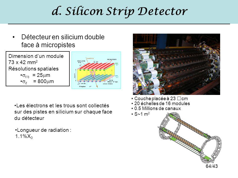 64/43 d. Silicon Strip Detector Détecteur en silicium double face à micropistes Les électrons et les trous sont collectés sur des pistes en silicium s