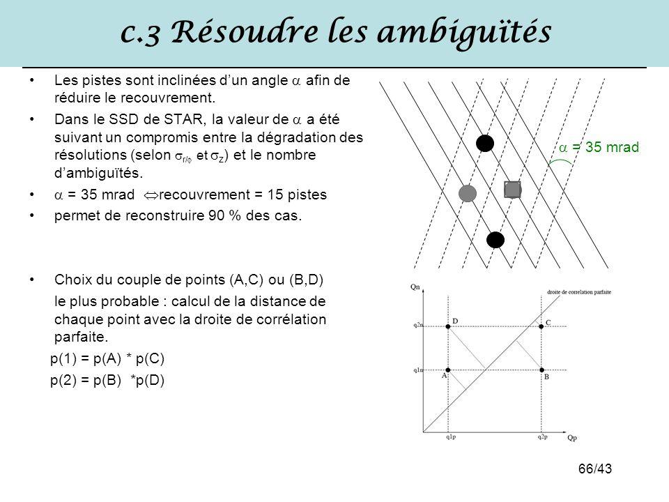 66/43 c.3 Résoudre les ambiguïtés Les pistes sont inclinées d'un angle  afin de réduire le recouvrement. Dans le SSD de STAR, la valeur de  a été su