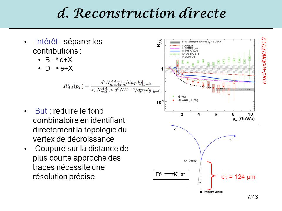 7/43 d. Reconstruction directe Intérêt : séparer les contributions : B e+X D e+X But : réduire le fond combinatoire en identifiant directement la topo