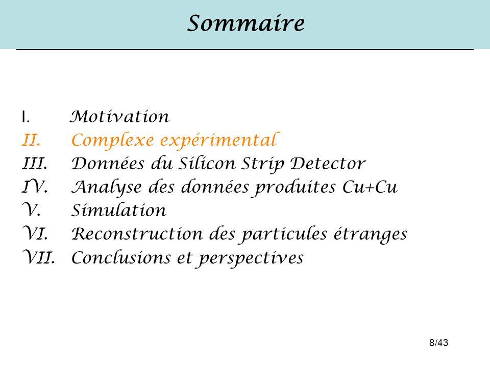 8/43 Sommaire I. Motivation II. Complexe expérimental III. Données du Silicon Strip Detector IV. Analyse des données produites Cu+Cu V. Simulation VI.
