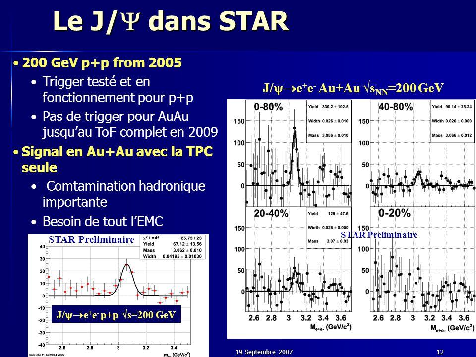 19 Septembre 200712 J/  e + e - Au+Au √s NN =200 GeV J/  e + e - p+p √s=200 GeV 200 GeV p+p from 2005 Trigger testé et en fonctionnement pour p+p Pas de trigger pour AuAu jusqu'au ToF complet en 2009 Signal en Au+Au avec la TPC seule Comtamination hadronique importante Besoin de tout l'EMC STAR Preliminaire Le J/  dans STAR