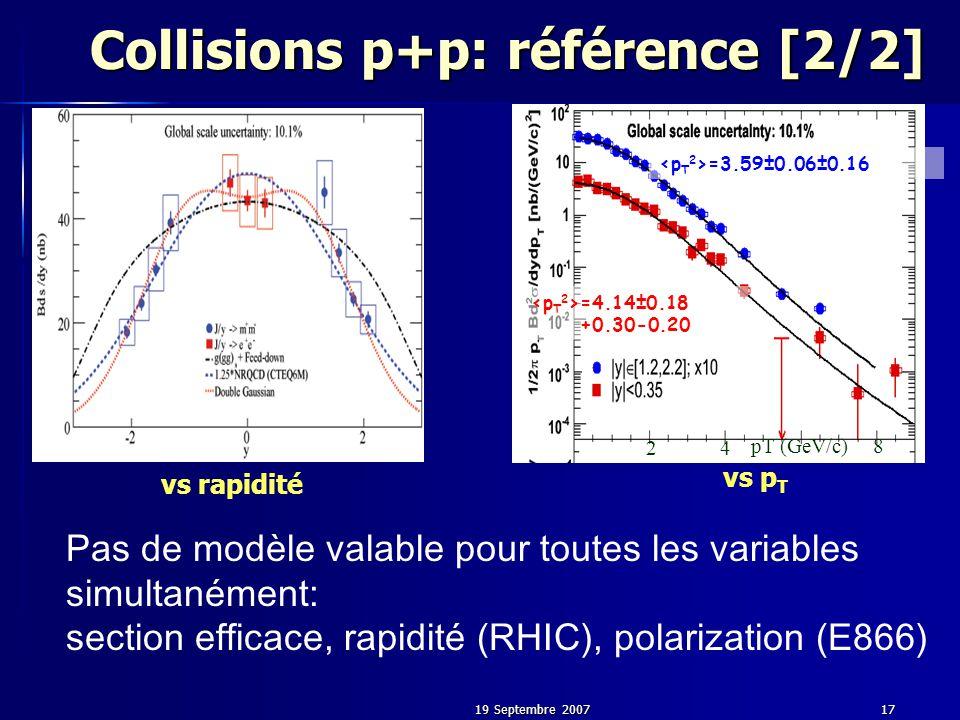 19 Septembre 200717 Pas de modèle valable pour toutes les variables simultanément: section efficace, rapidité (RHIC), polarization (E866) vs rapidité =4.14±0.18 +0.30-0.20 pT (GeV/c)8 24 =3.59±0.06±0.16 vs p T Collisions p+p: référence [2/2]