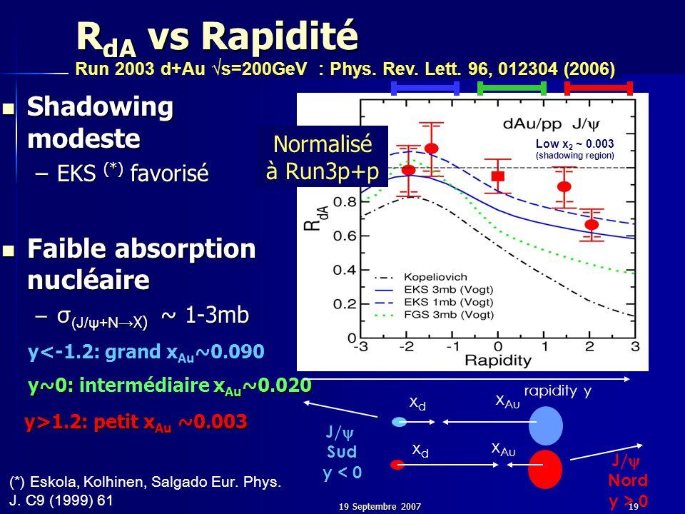 19 Septembre 200719 R dA vs Rapidité Shadowing modeste Shadowing modeste –EKS (*) favorisé Faible absorption nucléaire Faible absorption nucléaire –σ (J/ψ+N→ X) ~ 1-3mb (*) Eskola, Kolhinen, Salgado Eur.