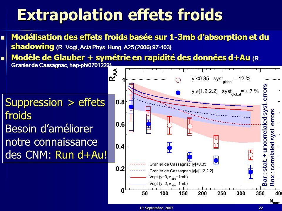 19 Septembre 200722 Extrapolation effets froids Modélisation des effets froids basée sur 1-3mb d'absorption et du shadowing Modélisation des effets froids basée sur 1-3mb d'absorption et du shadowing (R.