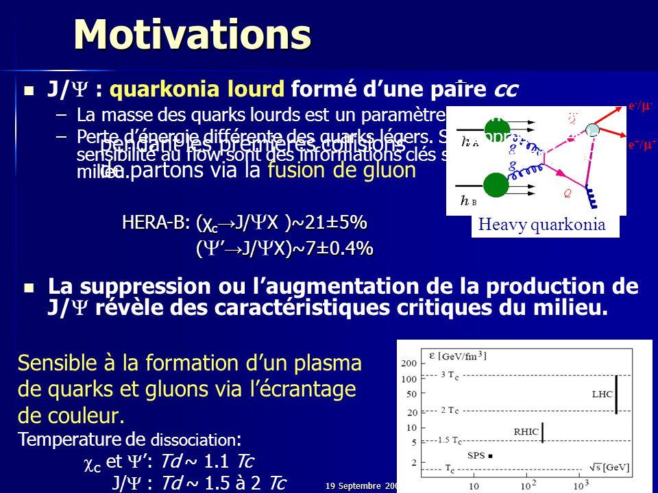 19 Septembre 20074 Le J/ dans le milieu Le J/  dans le milieu J/  observé, mixture de la production directe et du feed-down cc J/  D+D+ D-D- Sensible aux effets de la matière nucléaire froide – Shadowing/anti-shadowing (modifications des fonctions de distributions de partons) – Saturation de gluons (CGC) – Perte d'énergie partonique – Effet Cronin (diffusion inélastique initiale partonique) – Absorbtion nucléaire normale – Interraction avec les co-movers hadroniques Sensible aux effets de la matière nucléaire froide Sensible aux effets du milieu dense et chaud –Dissociation séquencielle –Recombinaison à partir de paires charmées décorrélées –flow –Ecrantage de couleur