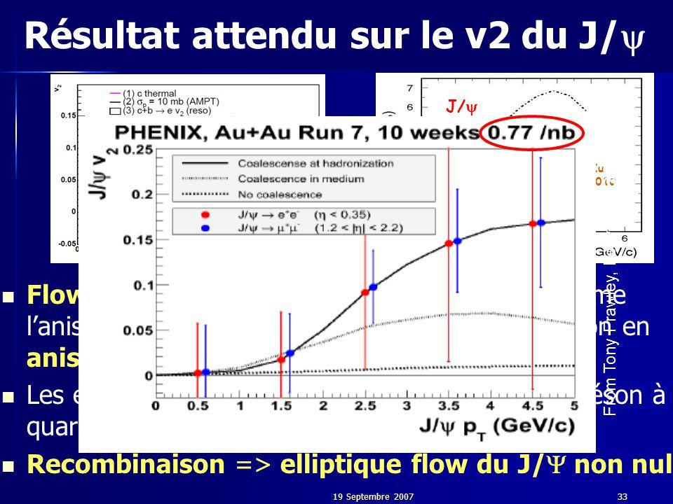 19 Septembre 200733 Résultat attendu sur le v2 du J/  Flow elliptique: phenomène collectif, transforme l'anisotropie spacial initiale de la région de collision en anisotropie d'impulsion Les électrons provenant des désintégration de méson à quarks c et b ont un flow elliptique non nul.