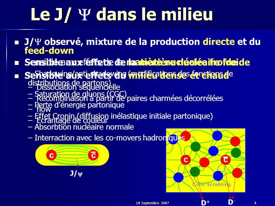 19 Septembre 200765 Charmonia sequential dissociation J/  production J/  production – –direct : at least 60% – – via χ c  J/  + x : ~ 20% – – via  (2S)  J/  + x : ~ 8 % Threshold effect  sequential dissociation vs T or ε Threshold effect  sequential dissociation vs T or ε J/  χcχcχcχc  (2S) ΔE [GeV] 0,64 ~ 0,22 0,05 T d /T c 2,101,161,12 Dissociation temperature T d : Dissociation temperature T d : F.