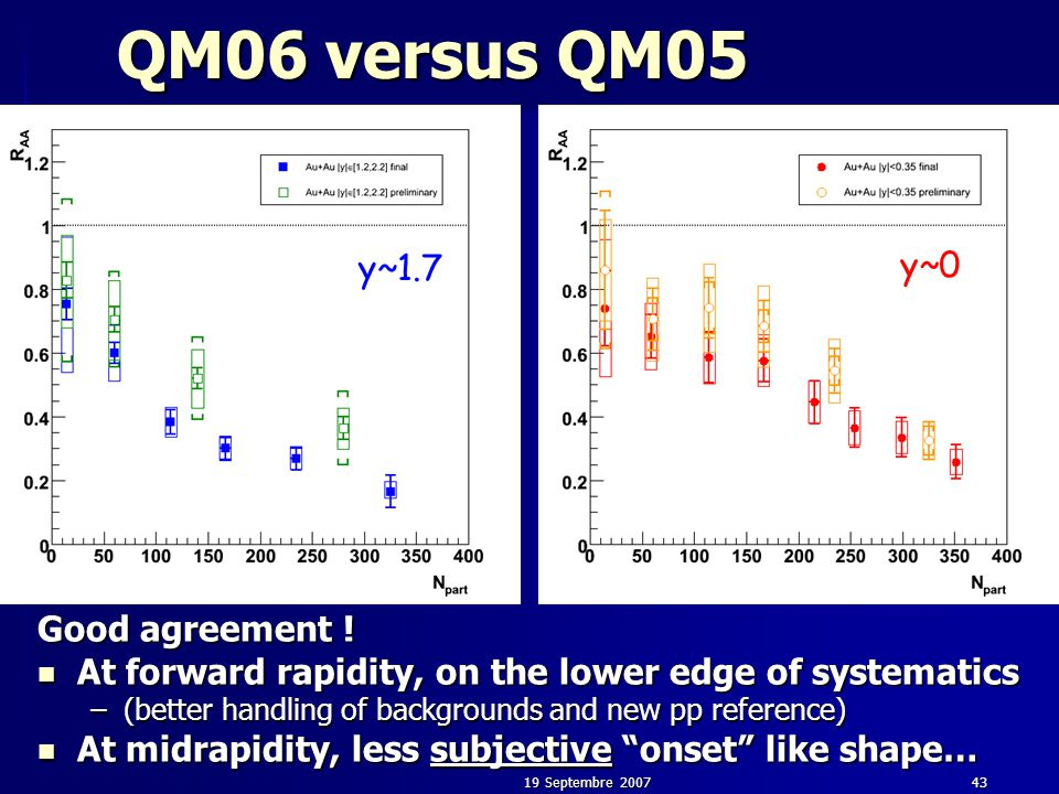 19 Septembre 200743 QM06 versus QM05 Good agreement ! At forward rapidity, on the lower edge of systematics At forward rapidity, on the lower edge of