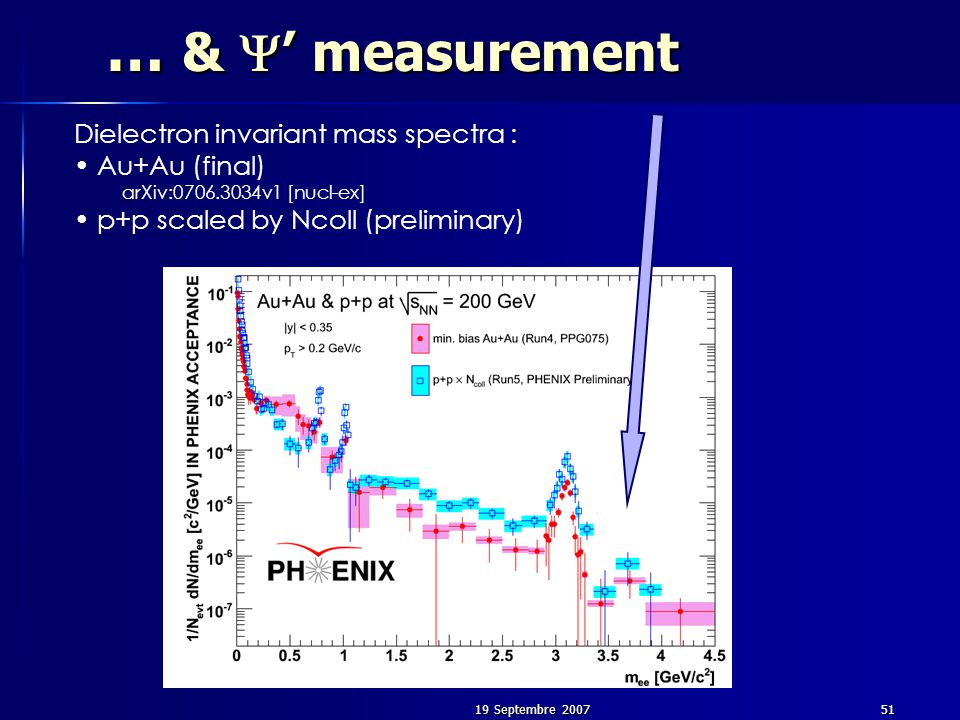 19 Septembre 200751 … &  ' measurement Dielectron invariant mass spectra : Au+Au (final) arXiv:0706.3034v1 [nucl-ex] p+p scaled by Ncoll (preliminary)