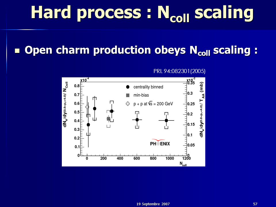 19 Septembre 200757 Hard process : N coll scaling Open charm production obeys N coll scaling : Open charm production obeys N coll scaling : PRL 94:082