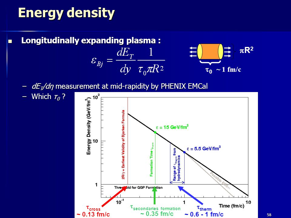 19 Septembre 200758 Energy density Longitudinally expanding plasma : Longitudinally expanding plasma : –dE T /dη measurement at mid-rapidity by PHENIX