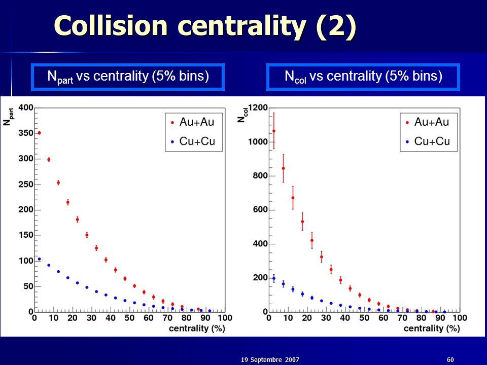 19 Septembre 200760 Collision centrality (2) N part vs centrality (5% bins)N col vs centrality (5% bins)