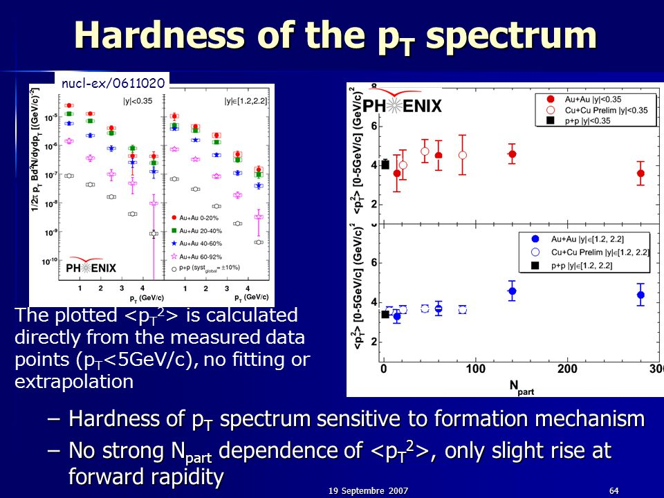 19 Septembre 200764 Hardness of the p T spectrum –Hardness of p T spectrum sensitive to formation mechanism –No strong N part dependence of, only slig