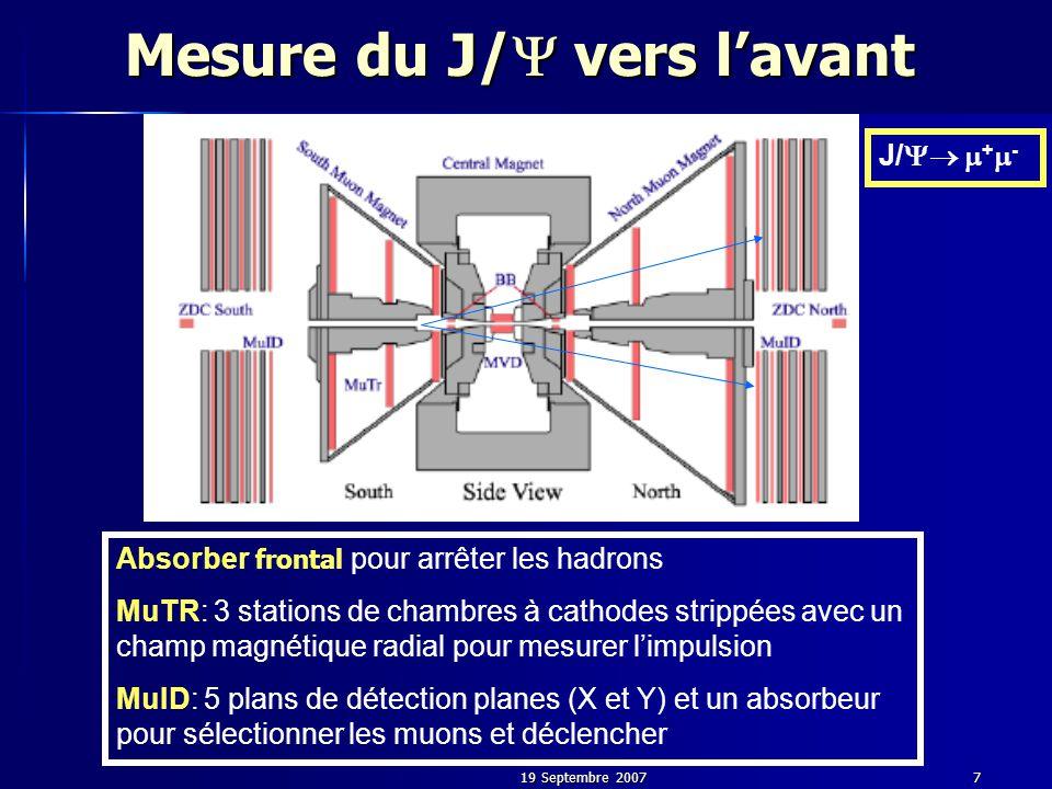 19 Septembre 20077 Mesure du J/  vers l'avant Absorber frontal pour arrêter les hadrons MuTR: 3 stations de chambres à cathodes strippées avec un champ magnétique radial pour mesurer l'impulsion MuID: 5 plans de détection planes (X et Y) et un absorbeur pour sélectionner les muons et déclencher J/   +  -