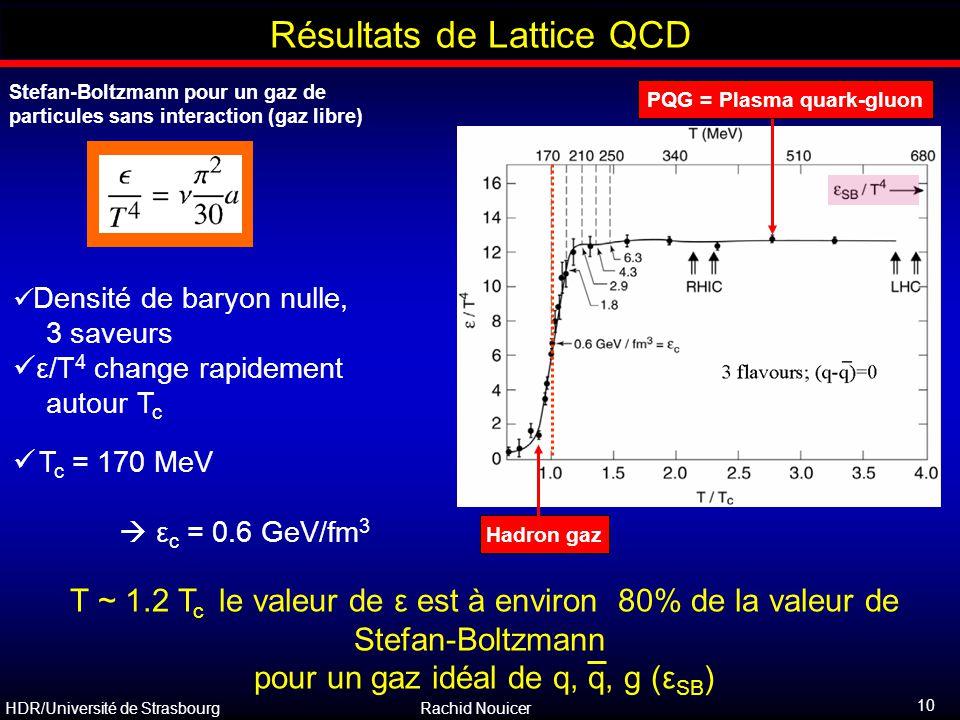 HDR/Université de Strasbourg Rachid Nouicer 10 Outline Résultats de Lattice QCD Densité de baryon nulle, 3 saveurs ε/T 4 change rapidement autour T c
