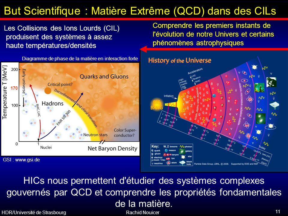 HDR/Université de Strasbourg Rachid Nouicer 11 Outline But Scientifique : Matière Extrême (QCD) dans des CILs Les Collisions des Ions Lourds (CIL) pro