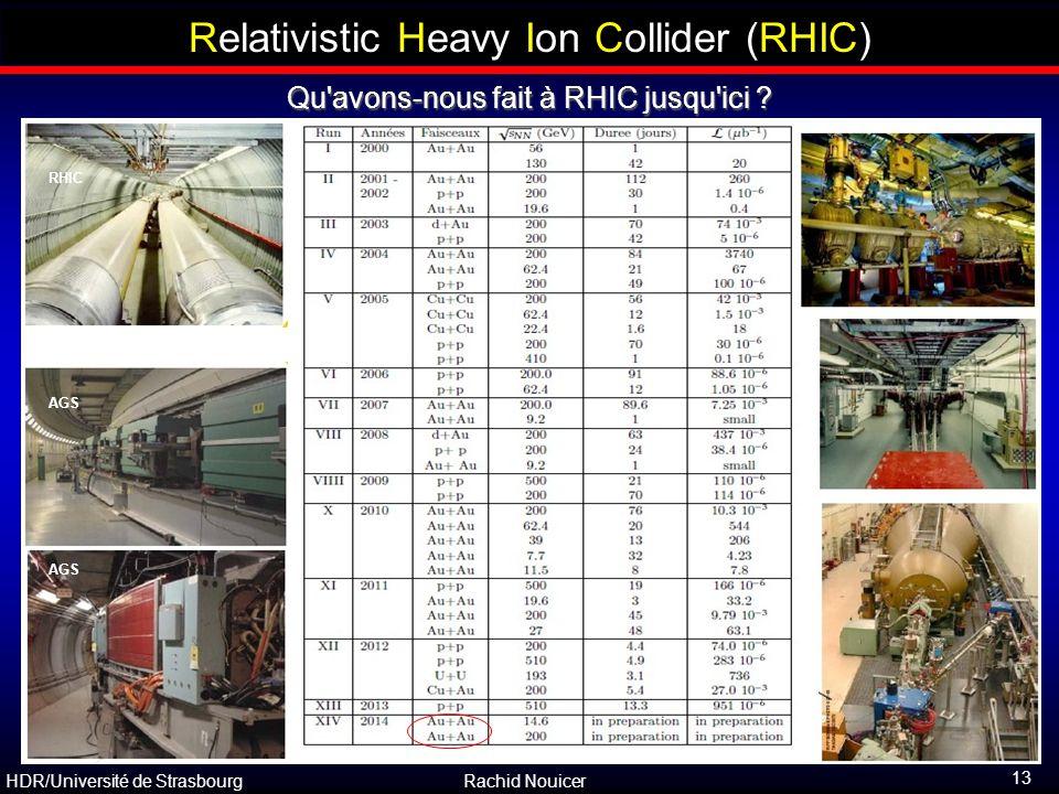 HDR/Université de Strasbourg Rachid Nouicer 13 BRAHMS 2:00 o'clock PHOBOS 10:00 o'clock PHENIX 08:00 o'clock STAR 06:00 o'clock RHIC Relativistic Heav