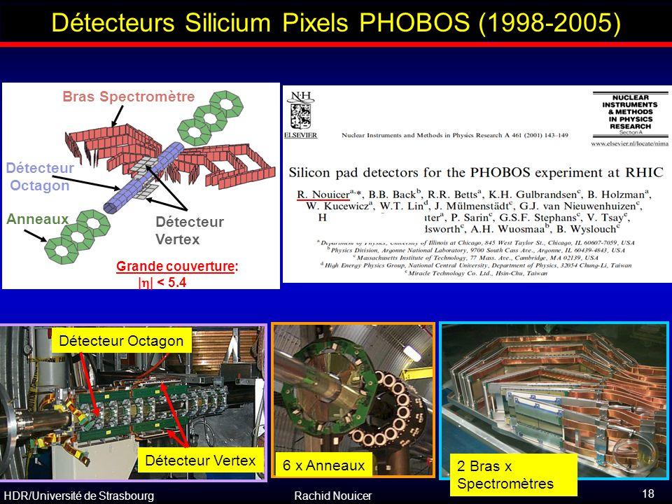 HDR/Université de Strasbourg Rachid Nouicer 18 Outline Détecteurs Silicium Pixels PHOBOS (1998-2005) Grande couverture: |  | < 5.4 Détecteur Octagon