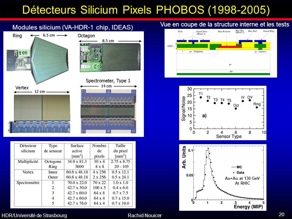 HDR/Université de Strasbourg Rachid Nouicer 20 Outline Modules silicium (VA-HDR-1 chip, IDEAS) Vue en coupe de la structure interne et les tests Détec