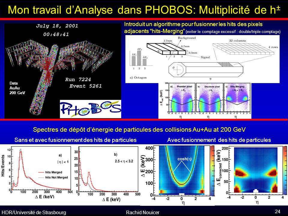 HDR/Université de Strasbourg Rachid Nouicer 24 Outline Mon travail d'Analyse dans PHOBOS: Multiplicité de h ± Introduit un algorithme pour fusionner l