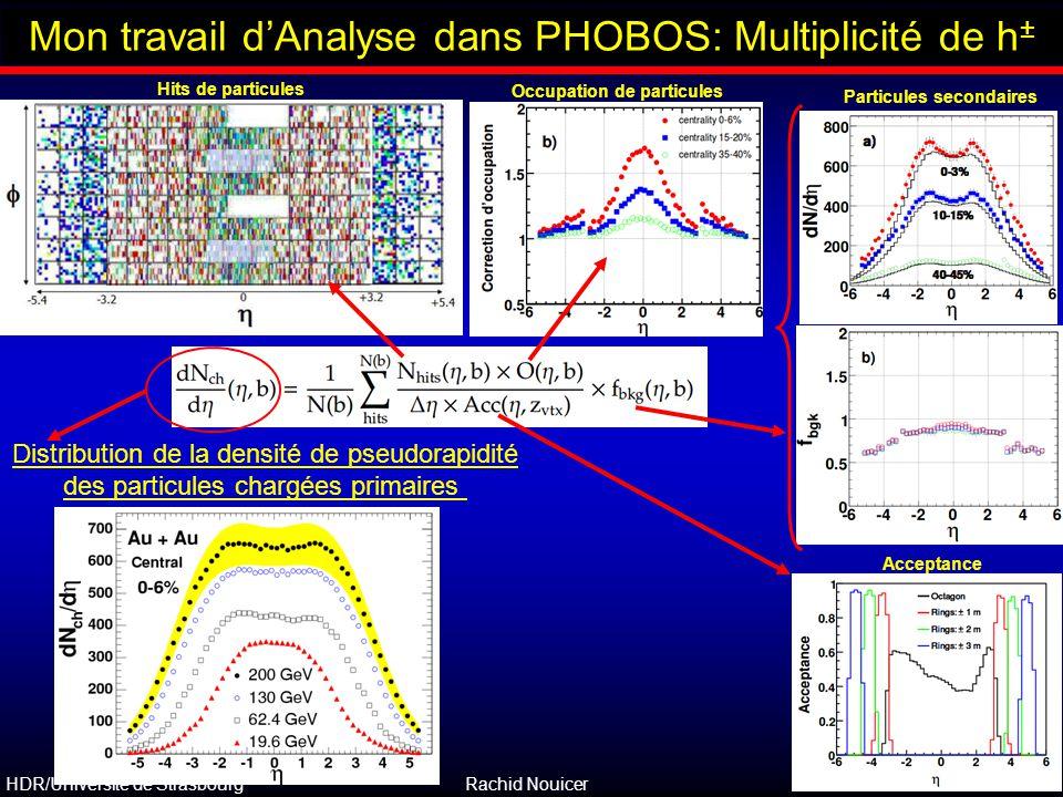 HDR/Université de Strasbourg Rachid Nouicer 25 Outline Mon travail d'Analyse dans PHOBOS: Multiplicité de h ± Distribution de la densité de pseudorapi