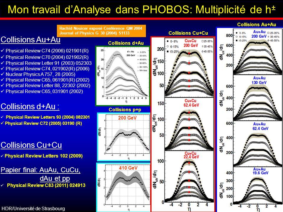 HDR/Université de Strasbourg Rachid Nouicer 26 Outline Collisions Au+Au Collisions Cu+Cu Collisions d+Au Mon travail d'Analyse dans PHOBOS: Multiplici