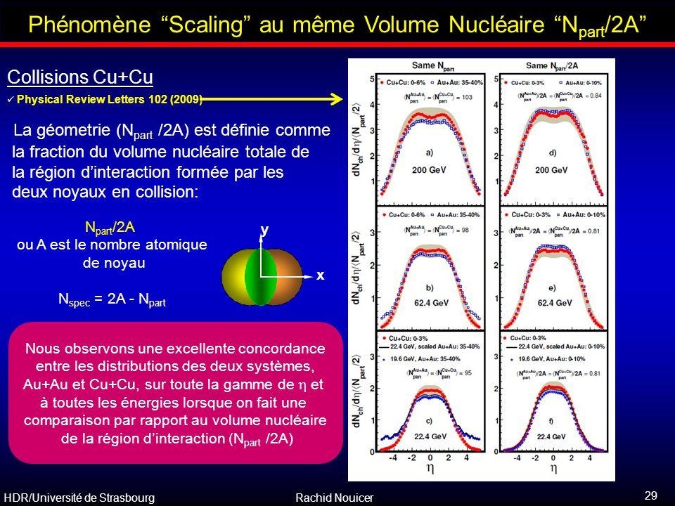 HDR/Université de Strasbourg Rachid Nouicer 29 La géometrie (N part /2A) est définie comme la fraction du volume nucléaire totale de la région d'inter