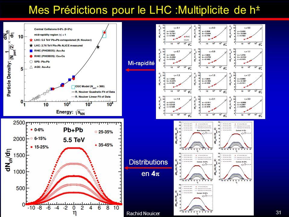 HDR/Université de Strasbourg Rachid Nouicer 31 Outline Mes Prédictions pour le LHC :Multiplicite de h ± Mi-rapidité en 4  Distributions