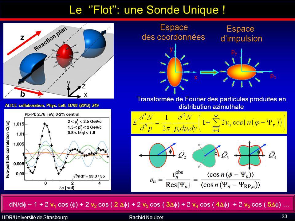 HDR/Université de Strasbourg Rachid Nouicer 33 b z Reaction plan x z y Le ''Flot'': une Sonde Unique ! pxpx pypy y x Espace d'impulsion Espace des coo