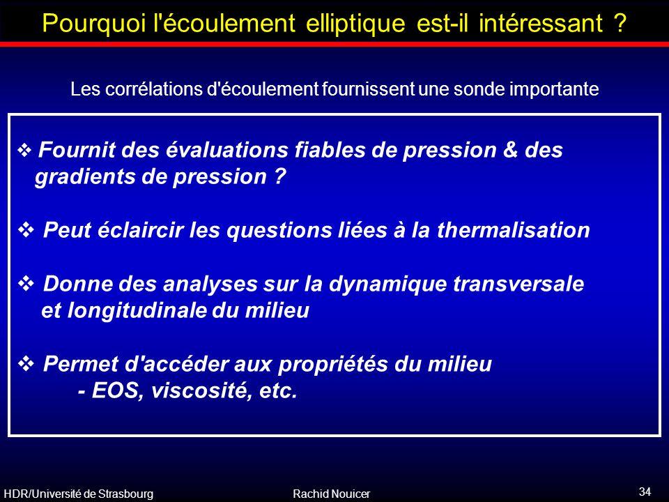 HDR/Université de Strasbourg Rachid Nouicer 34 Pourquoi l'écoulement elliptique est-il intéressant ? Les corrélations d'écoulement fournissent une son