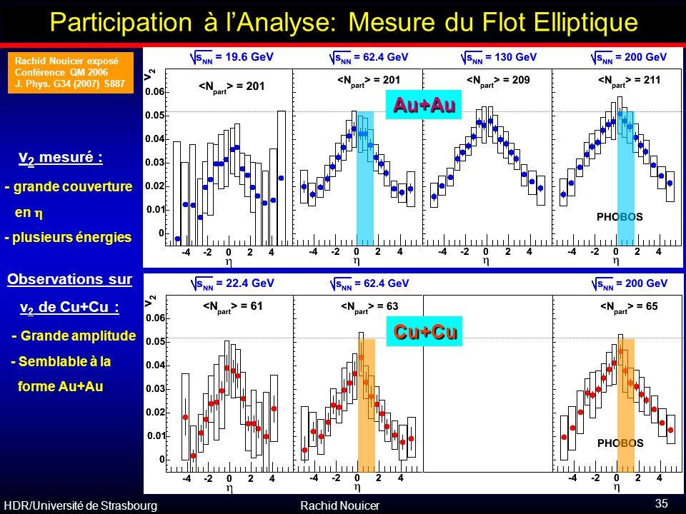 HDR/Université de Strasbourg Rachid Nouicer 35 Participation à l'Analyse: Mesure du Flot Elliptique Au+Au Cu+Cu v 2 mesuré : - grande couverture en 