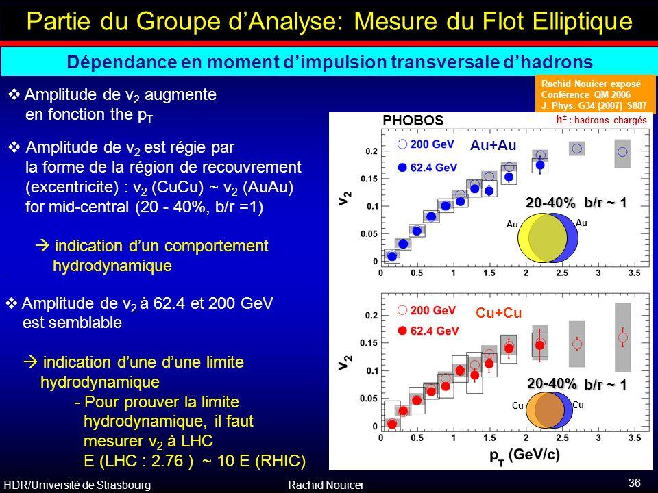 HDR/Université de Strasbourg Rachid Nouicer 36 Dépendance en moment d'impulsion transversale d'hadrons Rachid Nouicer exposé Conférence QM 2006 J. Phy