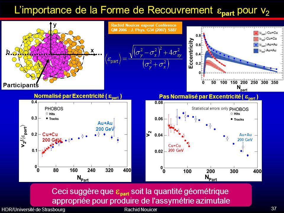 HDR/Université de Strasbourg Rachid Nouicer 37 x Participants b y Au+Au 200 GeV Cu+Cu 200 GeV Statistical errors only Cu+Cu 200 GeV Au+Au 200 GeV Ceci