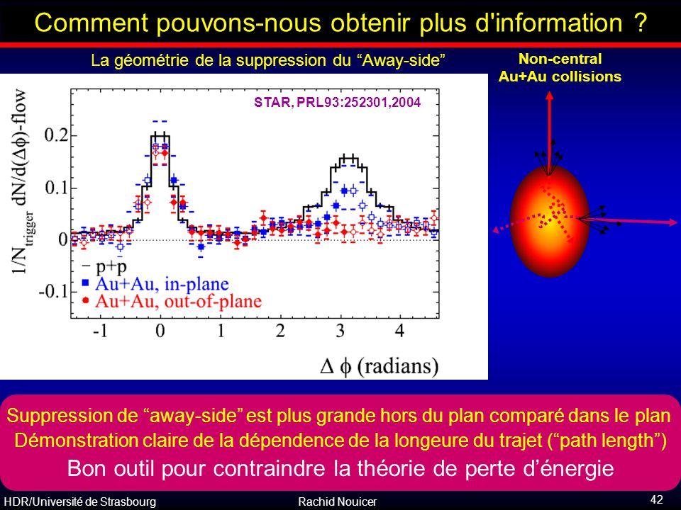 HDR/Université de Strasbourg Rachid Nouicer 42 STAR, PRL93:252301,2004 Non-central Au+Au collisions Comment pouvons-nous obtenir plus d'information ?