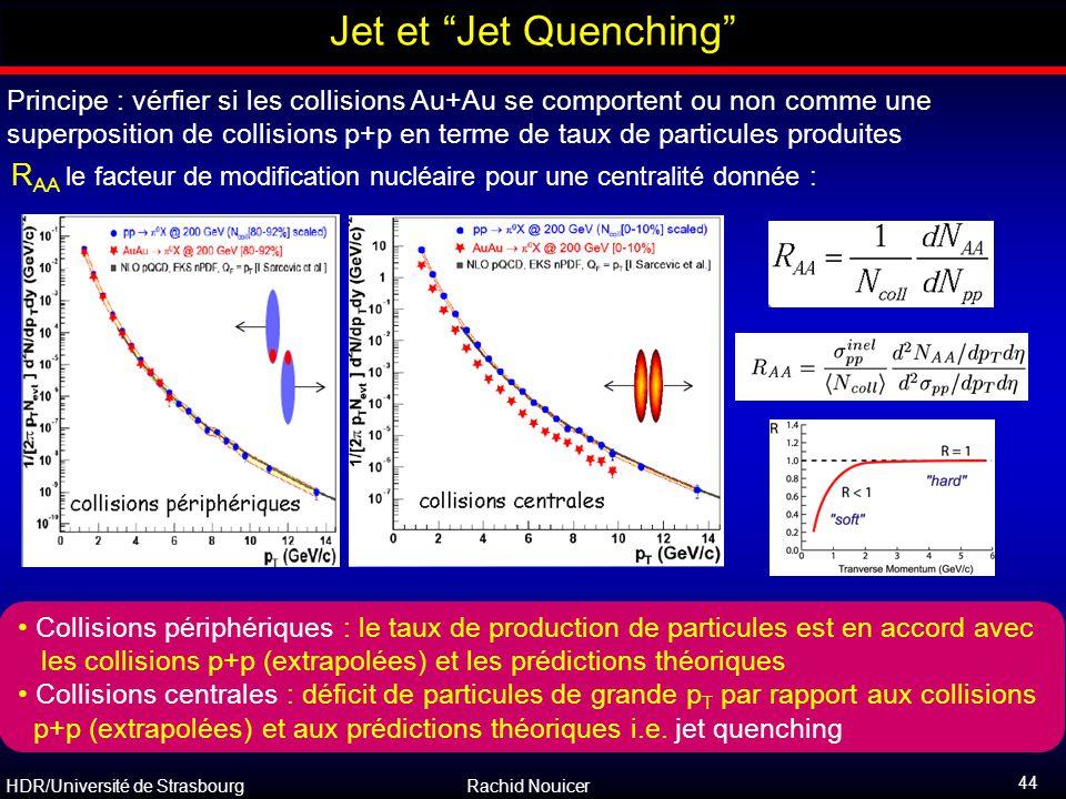 """HDR/Université de Strasbourg Rachid Nouicer 44 Jet et """"Jet Quenching"""" Principe : vérfier si les collisions Au+Au se comportent ou non comme une superp"""