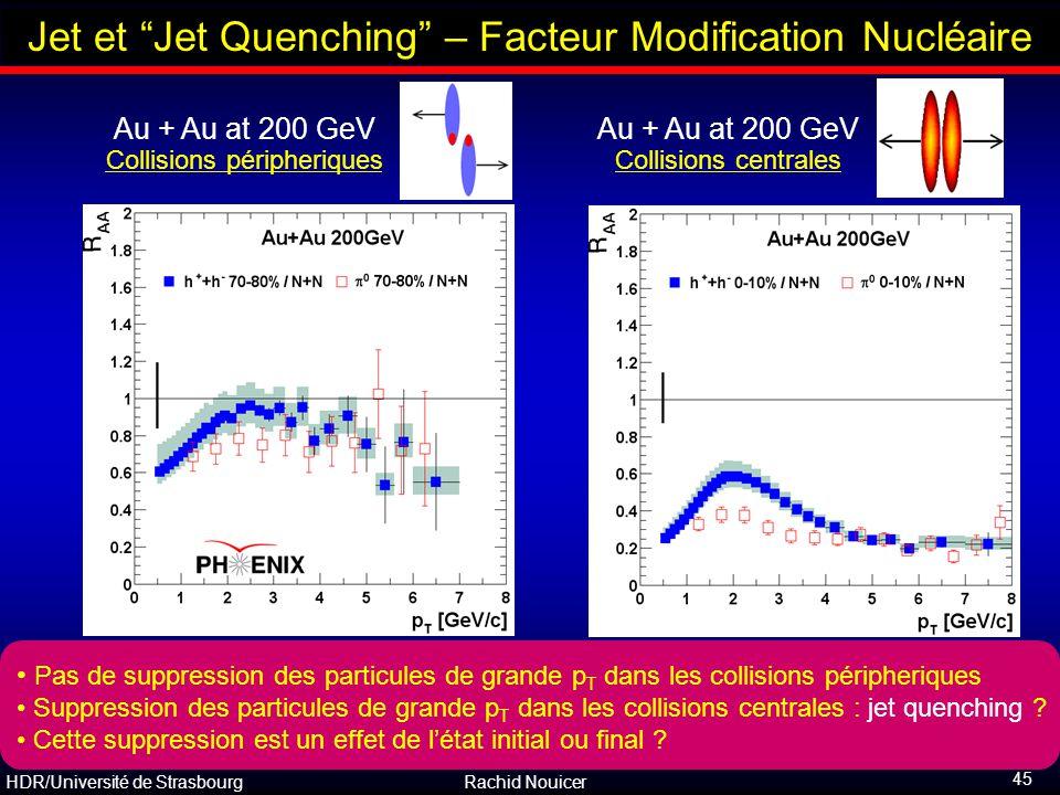 """HDR/Université de Strasbourg Rachid Nouicer 45 Au + Au at 200 GeV Collisions péripheriques Jet et """"Jet Quenching"""" – Facteur Modification Nucléaire Au"""