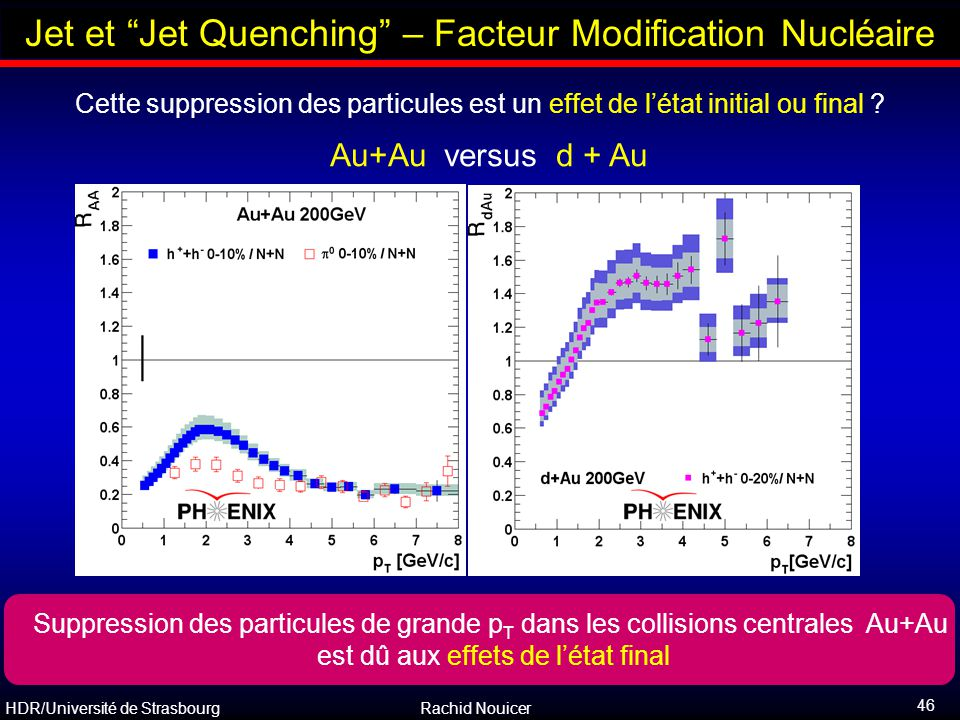 HDR/Université de Strasbourg Rachid Nouicer 46 Cette suppression des particules est un effet de l'état initial ou final ? Au+Au versus d + Au Suppress