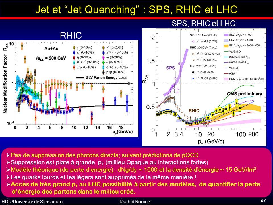 HDR/Université de Strasbourg Rachid Nouicer 47  Pas de suppression des photons directs; suivent prédictions de pQCD  Suppression est plate à grande