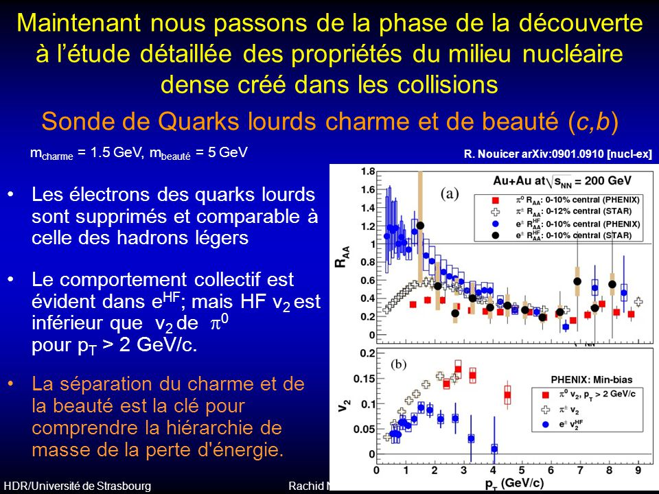 HDR/Université de Strasbourg Rachid Nouicer 49 Sonde de Quarks lourds charme et de beauté (c,b) Maintenant nous passons de la phase de la découverte à