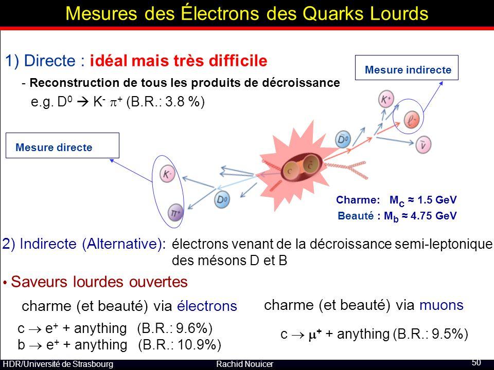 HDR/Université de Strasbourg Rachid Nouicer 1) Directe : idéal mais très difficile - Reconstruction de tous les produits de décroissance e.g. D 0  K