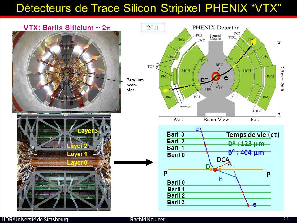 HDR/Université de Strasbourg Rachid Nouicer e+e+ ee VTX: Barils Silicium ~ 2  Layer 0 Layer 1 Layer 2 Layer 3 Temps de vie (c  ) D 0 : 123  m B 0