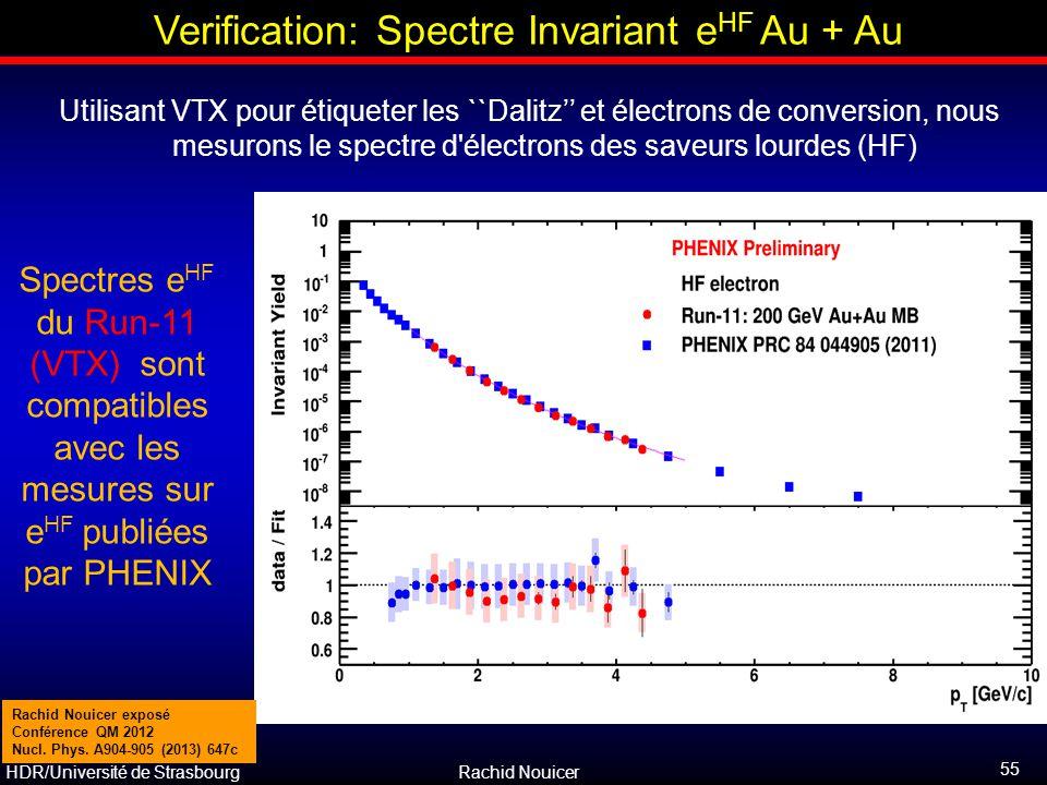 HDR/Université de Strasbourg Rachid Nouicer Utilisant VTX pour étiqueter les ``Dalitz'' et électrons de conversion, nous mesurons le spectre d'électro