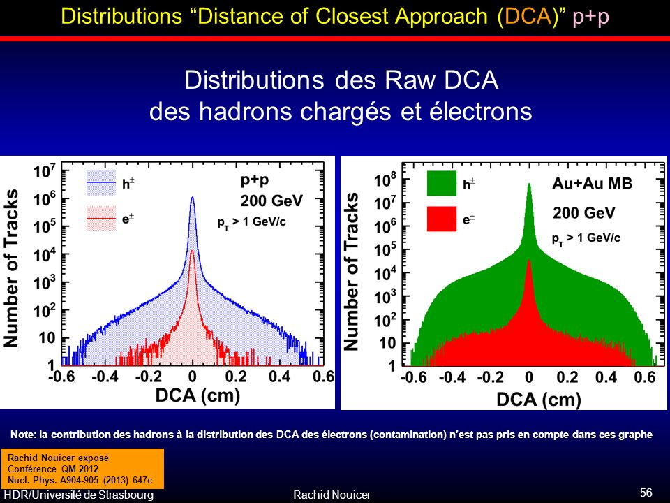 """HDR/Université de Strasbourg Rachid Nouicer Distributions des Raw DCA des hadrons chargés et électrons Distributions """"Distance of Closest Approach (DC"""