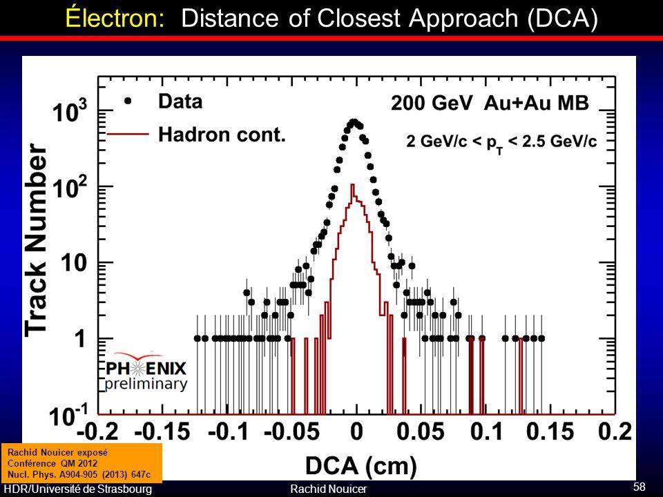 HDR/Université de Strasbourg Rachid Nouicer Électron: Distance of Closest Approach (DCA) 58 Rachid Nouicer exposé Conférence QM 2012 Nucl. Phys. A904-