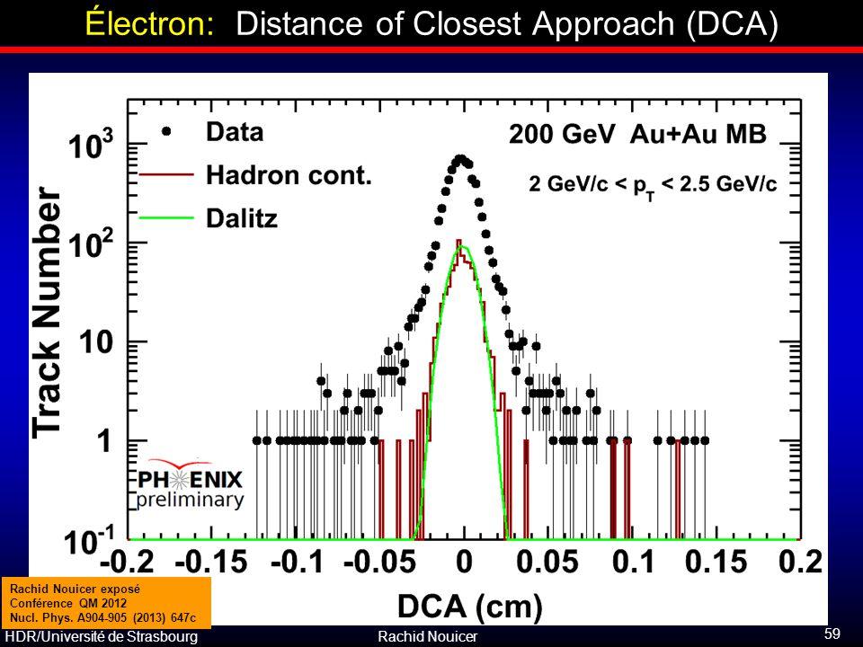 HDR/Université de Strasbourg Rachid Nouicer Électron: Distance of Closest Approach (DCA) 59 Rachid Nouicer exposé Conférence QM 2012 Nucl. Phys. A904-
