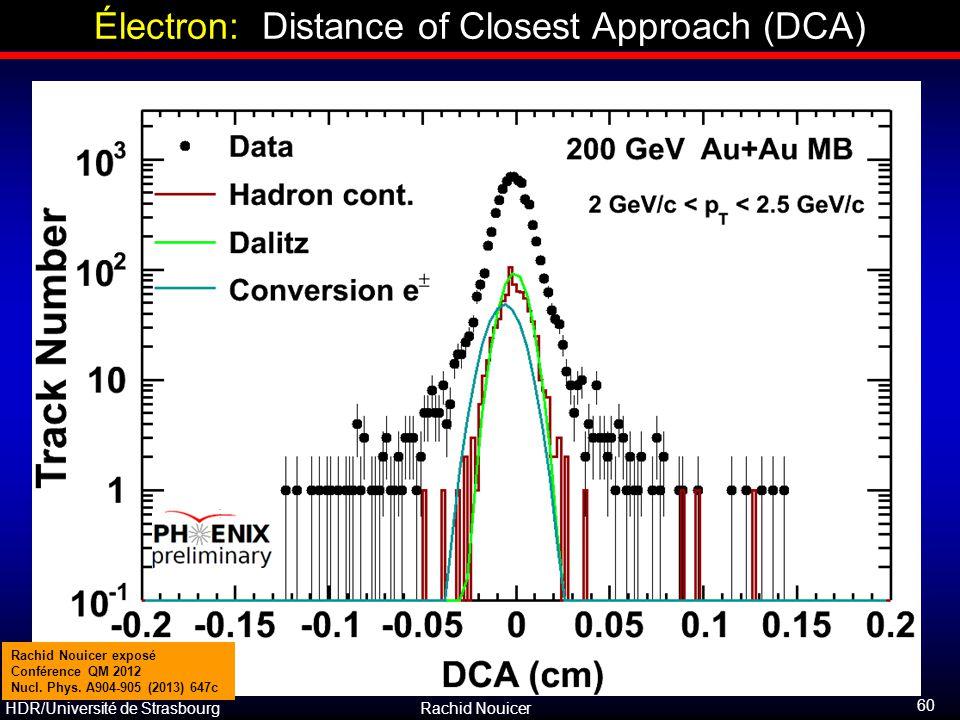 HDR/Université de Strasbourg Rachid Nouicer Électron: Distance of Closest Approach (DCA) 60 Rachid Nouicer exposé Conférence QM 2012 Nucl. Phys. A904-