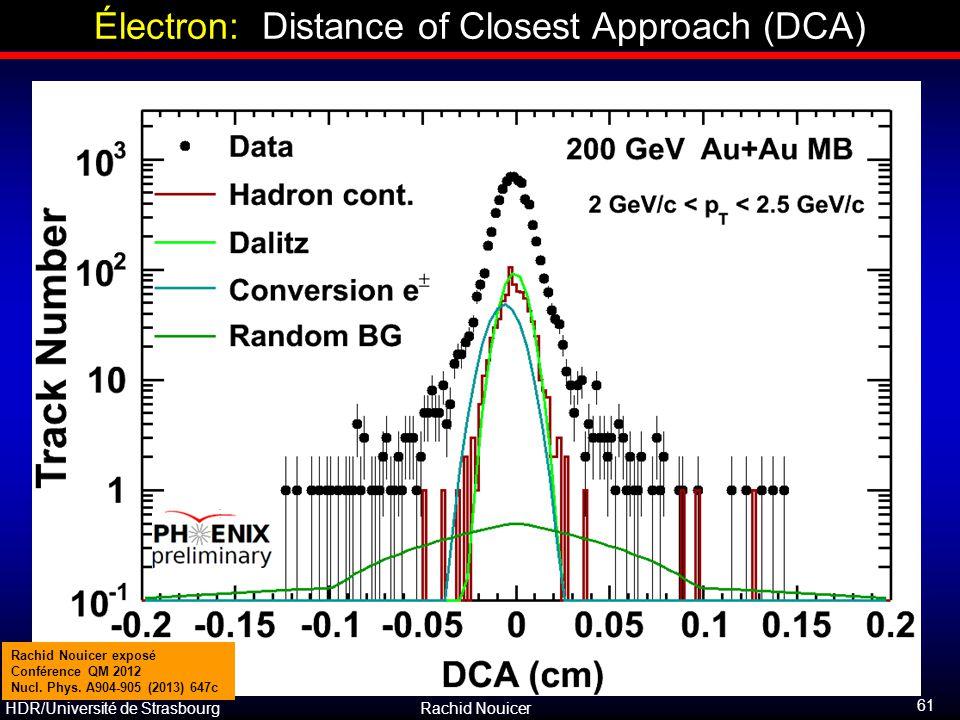 HDR/Université de Strasbourg Rachid Nouicer Électron: Distance of Closest Approach (DCA) 61 Rachid Nouicer exposé Conférence QM 2012 Nucl. Phys. A904-