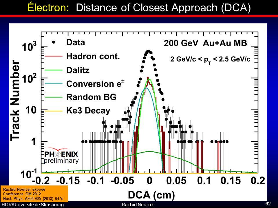 HDR/Université de Strasbourg Rachid Nouicer Électron: Distance of Closest Approach (DCA) 62 Rachid Nouicer exposé Conférence QM 2012 Nucl. Phys. A904-